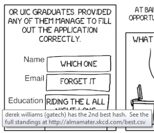 derek williams (gatech) has the 2nd best hash.  See the full standings at http://almamater.xkcd.com/best.csv